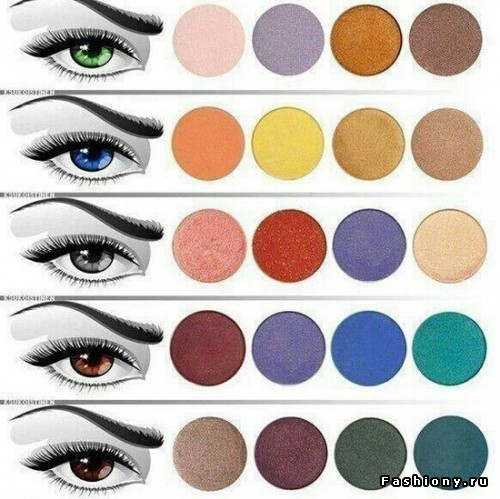Как правильно накрасить глаза тенями